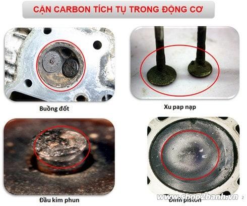 Yamalube carbon cleaner phép màu cho chiến mã của bạn - 2