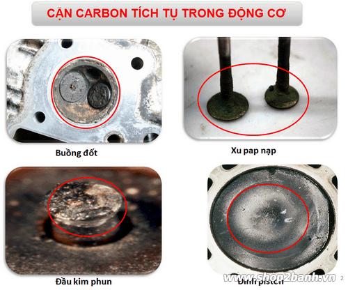 Tại sao nên vệ sinh buồng đốt với liqui moly - carbon cleaner - 1