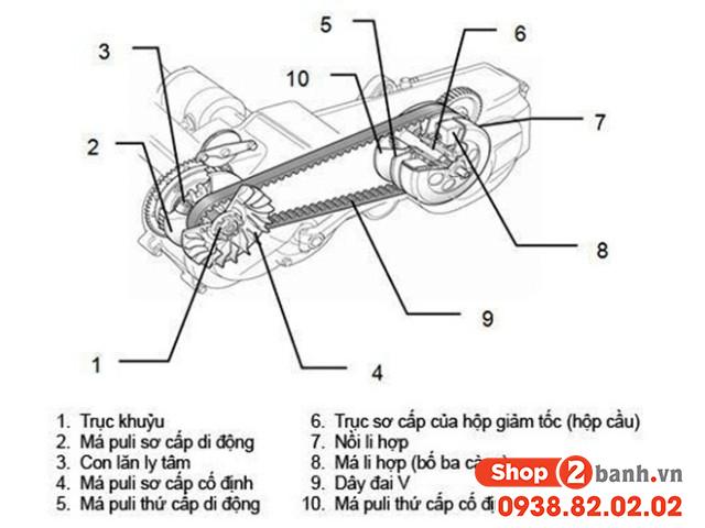 Làm thế nào để khắc phục bệnh rung đầu trên xe tay ga - 2
