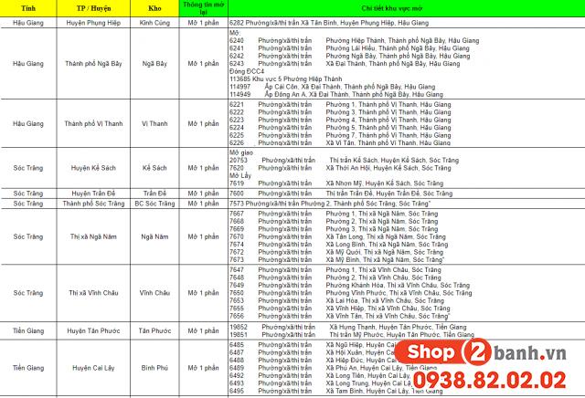 Lịch giao hàng của shop2banhvn trong thời gian áp dụng chỉ thị 16 - 8
