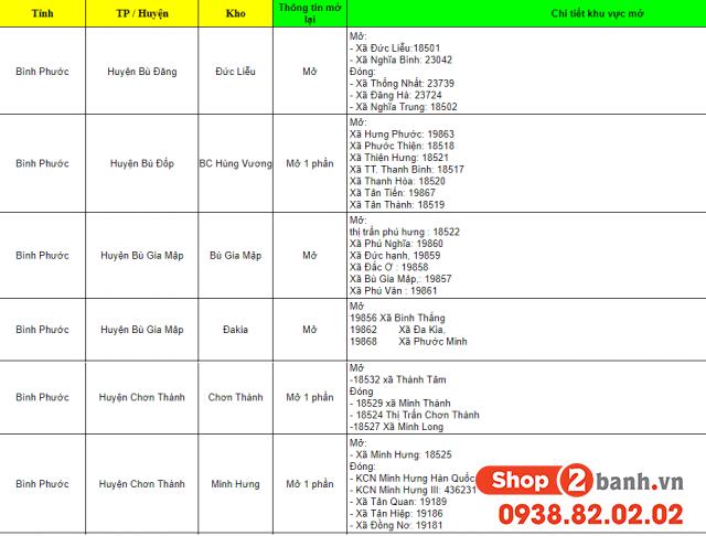 Lịch giao hàng của shop2banhvn trong thời gian áp dụng chỉ thị 16 - 4