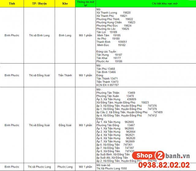 Lịch giao hàng của shop2banhvn trong thời gian áp dụng chỉ thị 16 - 6