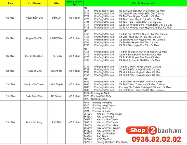 Lịch giao hàng của shop2banhvn trong thời gian áp dụng chỉ thị 16 - 7