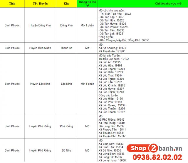 Lịch giao hàng của shop2banhvn trong thời gian áp dụng chỉ thị 16 - 5