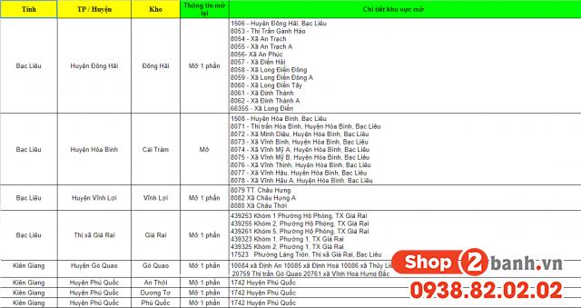 Lịch giao hàng của shop2banhvn trong thời gian áp dụng chỉ thị 16 - 2