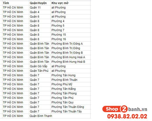 Lịch giao hàng của shop2banhvn trong thời gian áp dụng chỉ thị 16 - 1